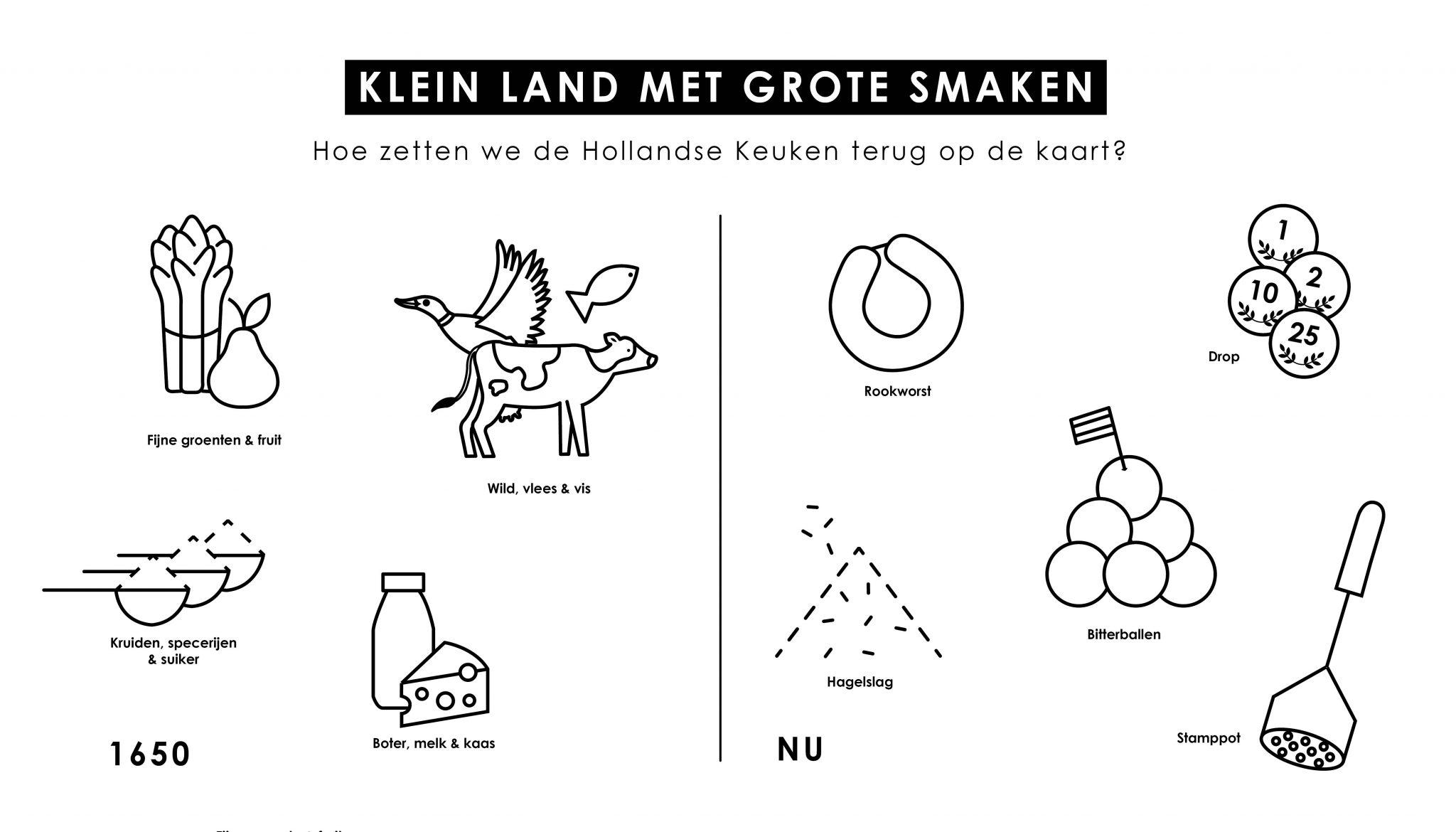 Klein land met groot imago: Hollandse keuken weer op de kaart