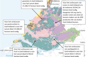 Toekomstige verdeling hectares